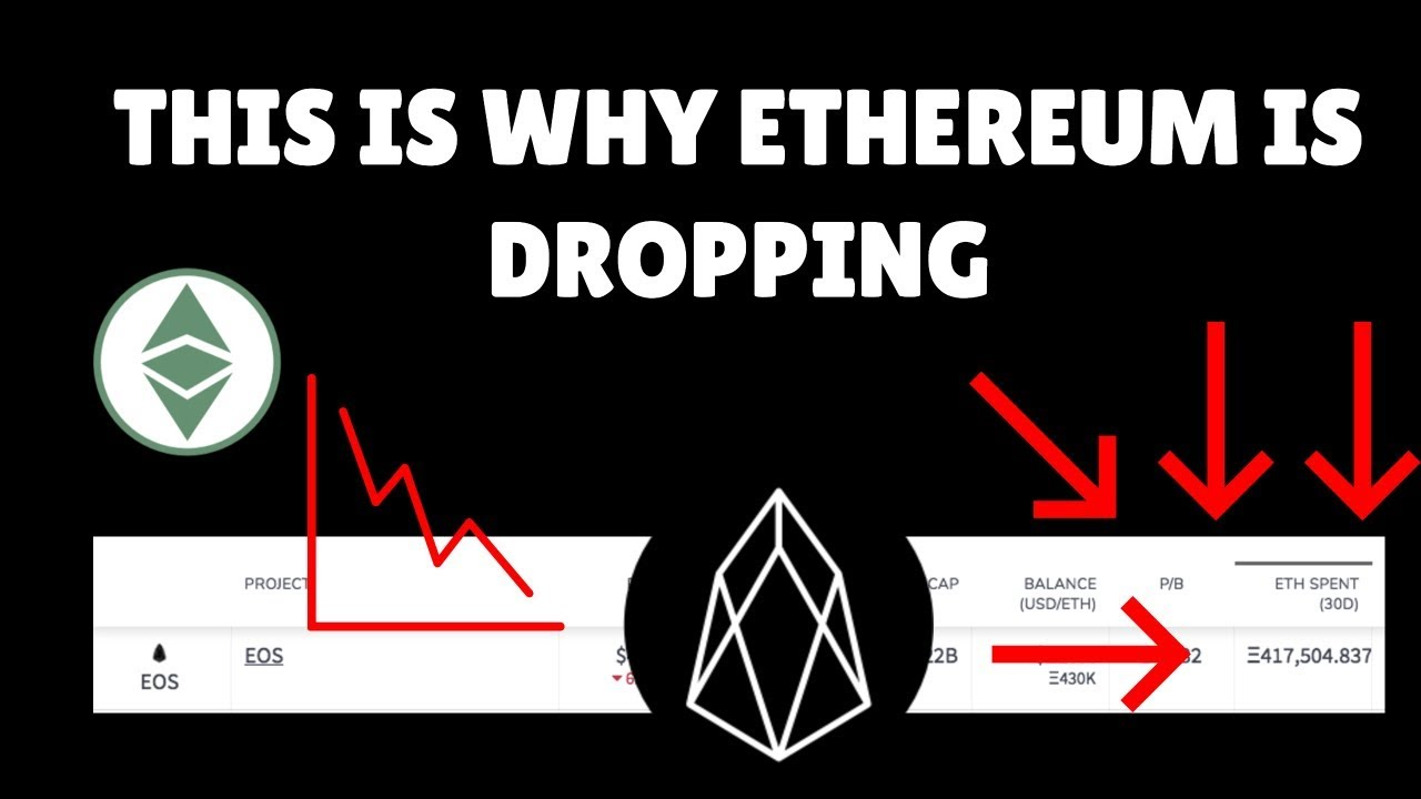 ethereum sell off