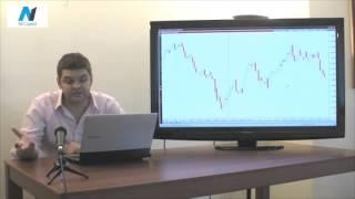 Teknik Analiz Eğitimleri - Fibonacci Düzeltme Seviyeleri