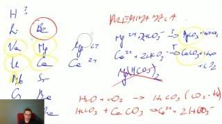 darmowe-korepetycje-z-chemii-litowce-berylowce-glin