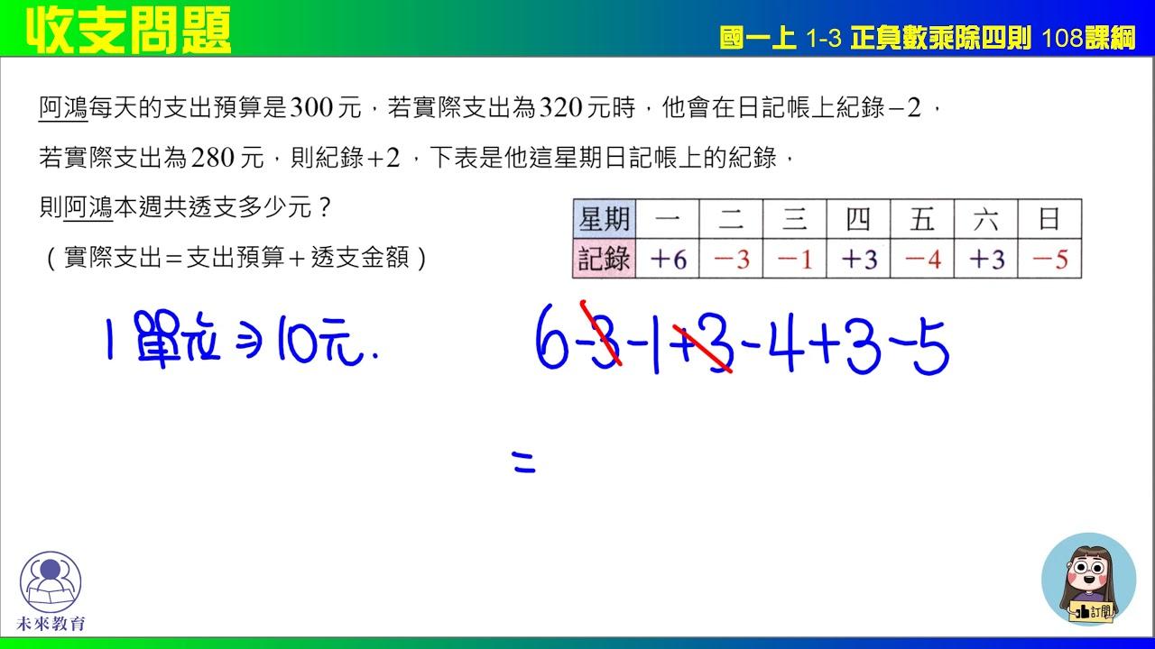國一上 1之3 正負數乘除法 演練10 收支問題 108課綱 未來教育x凱爺數學 - YouTube