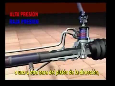 Sistema de direccion hidraulica de piñon y cremallera