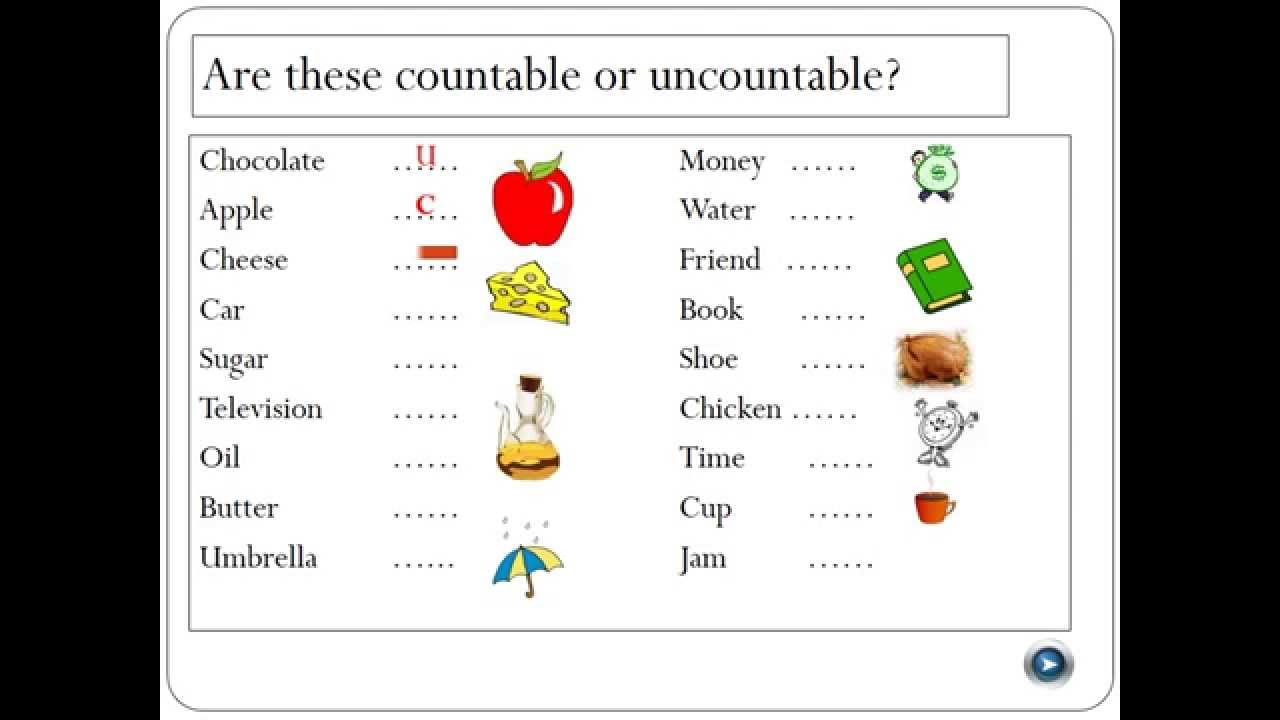 Countable And Uncountable Nouns Youtube