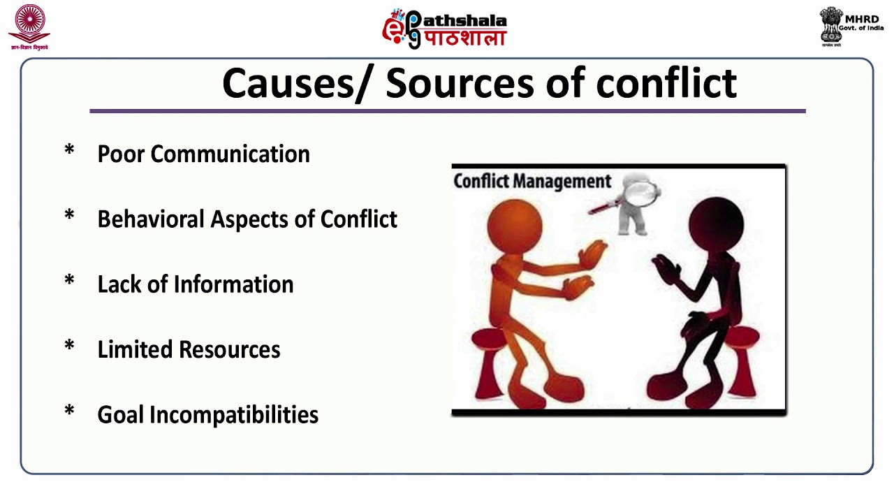 conflict management and resolution for teams Employers are responsible for an employee supportive workplace if lack of effective conflict resolution interferes with performance, here's how.