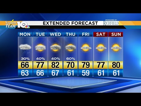 Beverly's September 24, 2018 morning forecast