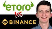 eToro Wallet: cos'è, come funziona, commissioni e recensioni