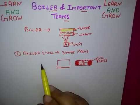 BOILER AND IMPORTANT TERMS (हिन्दी ) ! LEARN AND GROW