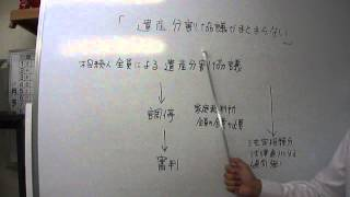 http://ameblo.jp/mori-85/ 静岡市葵区長沼632 森事務所.