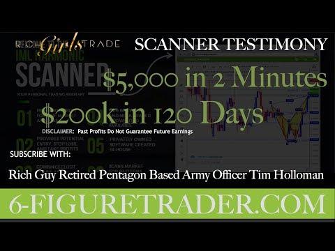 FREE TRADING SECRETS iML Army Officer Harmonic Scanner FOREX