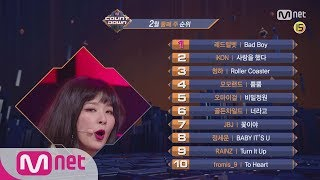 What are the TOP10 Songs in 2nd week of February? M COUNTDOWN 180208 EP.557