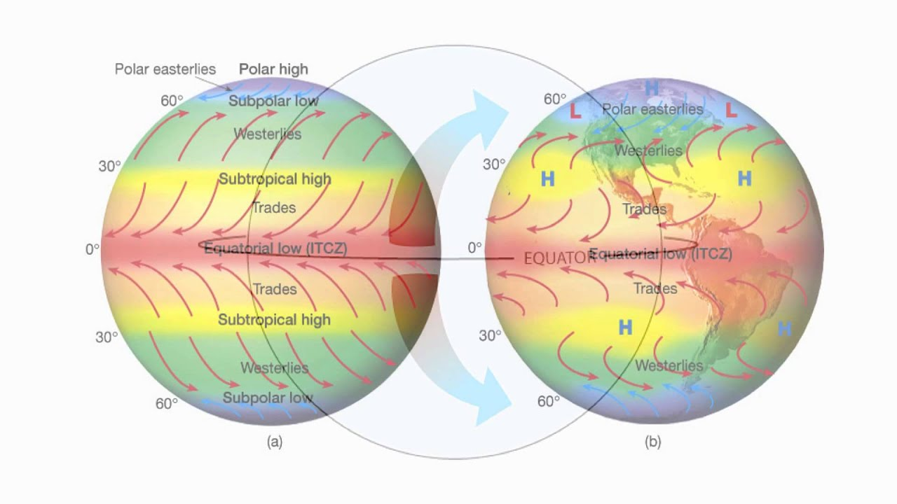 hight resolution of wind hommocks earth science department