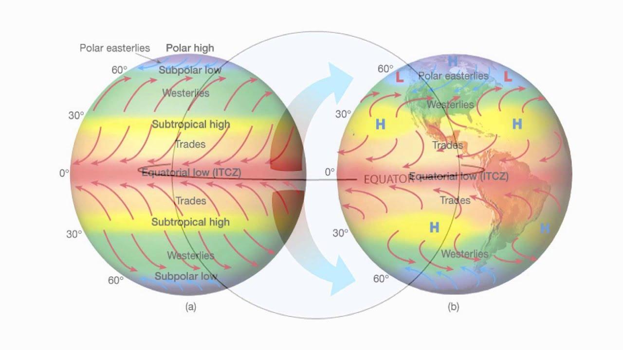 wind hommocks earth science department [ 1280 x 720 Pixel ]