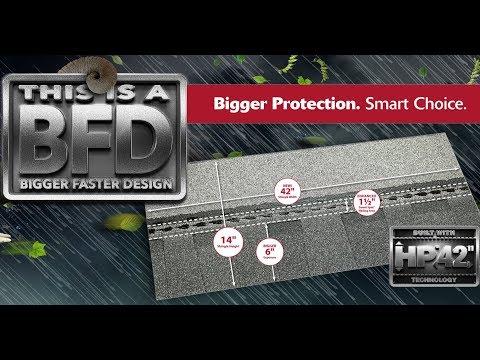 Biggest Shingle In America - Atlas Introduces HP42 Shingle Technology (2017)