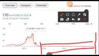 WWE RAW 1ST JUNE 2021 HIGHLIGHTS - WWE RAW HIGHLIGHTS TODAY - AMIT RANA