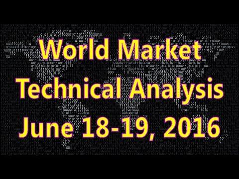 [ Weekend ] World Market Technical Analysis June 18-19, 2016