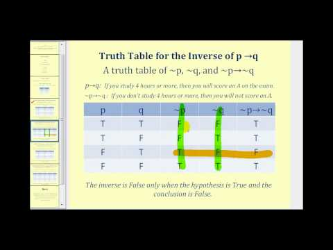 Truth Tables for Conditional Statements