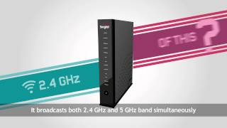 Benefits - Dual-band Wireless Router