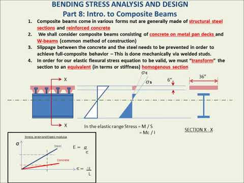 Basics of Bending Stress Part 8 - Intro. to Composite Beams