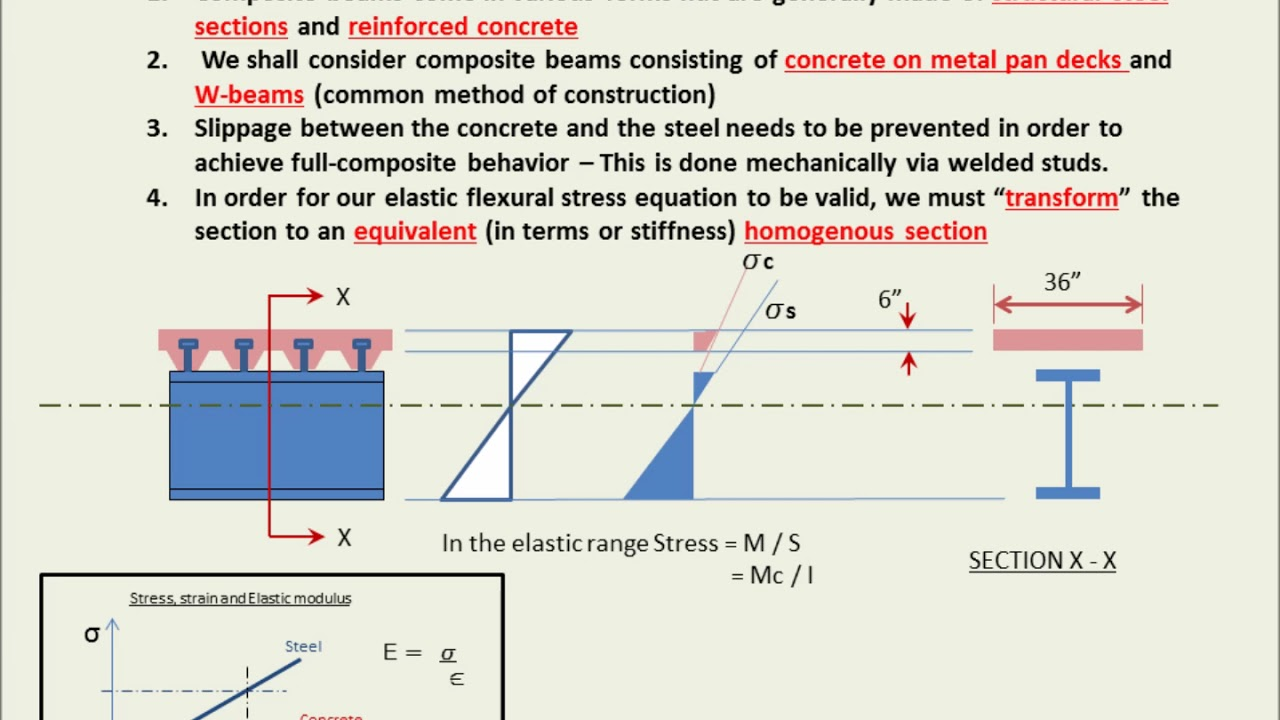 Basics of Bending Stress Part 8 - Intro  to Composite Beams