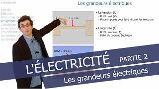 Les grandeurs électriques