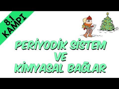 Periyodik Sistem ve Kimyasal Bağlar  | 8.1 Kampı