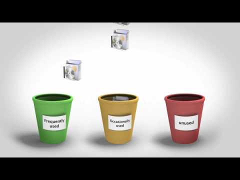Portfolio - Product Marketing - Why is it? (Software Waste)