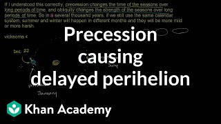 Precession causing perihelion to happen later | Cosmology & Astronomy | Khan Academy