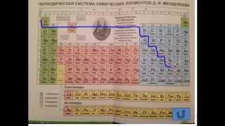 Тесты по химии. Тест 106. Простые вещества неметаллы