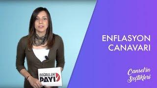 Enflasyon Canavarı - Cansel'in Seçtikleri   09.05.17