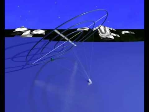 Airborne Seaborne Wind Energy System (ASWES)