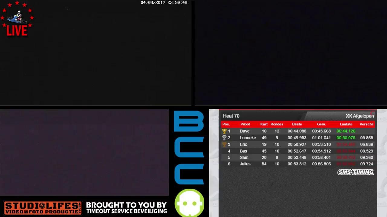 middelburg chat Middelburg adds + chats has 1,275 members in hierdie groep kan jy alles adverteer van jou skoonma tot jou babbatjie se 2nd hand tietiebottel of jy kan.