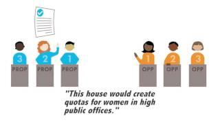 World Schools Debate Motions