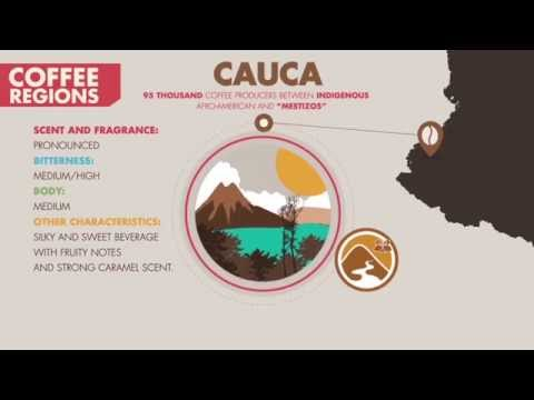 Why is colombian coffee considered the best coffee in the world?