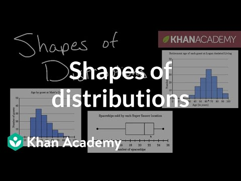 Thinking about shapes of distributions | Data and statistics | 6th grade | Khan Academy