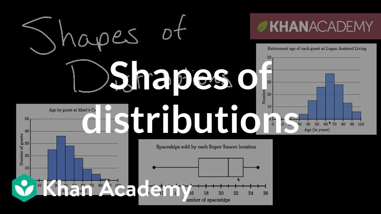 medium resolution of Shapes of distributions (video)   Khan Academy