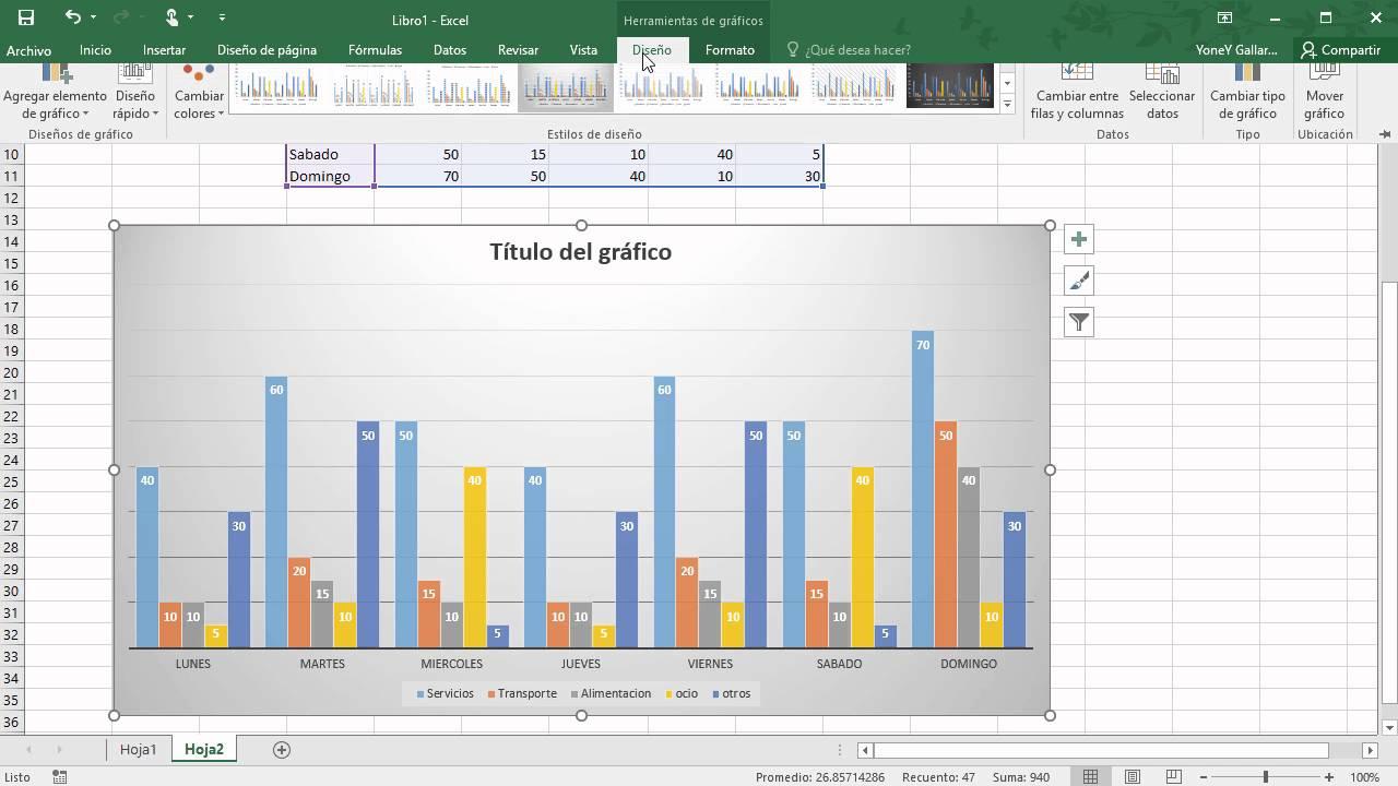 Cómo Hacer Gráficos Estadísticos Con Excel