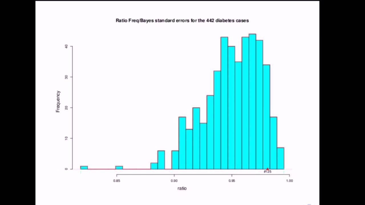 Bradley Efron: Frequentist accuracy of Bayesian estimates - YouTube