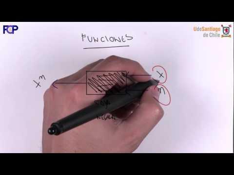 fcyp-u209-funciones:-concepto-y-sintaxis-de-las-funciones