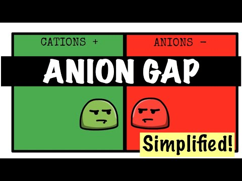 ANION GAP | Ridiculously Simple