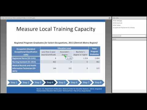 Using Labor Market Information to Design Job-Driven Training Programs Webinar