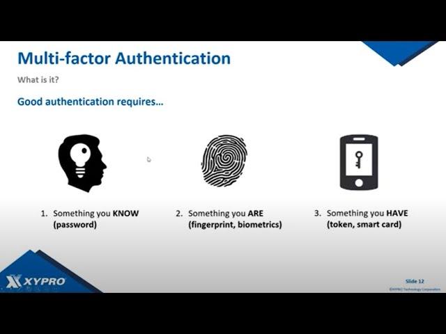 BITUG  2021 - XYPRO Multi-Factor Authentication with Steve Roy