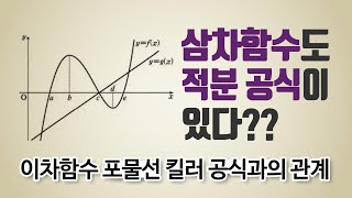이차함수 적분 공식, 삼차함수 적분 공식, 유도 과정 …