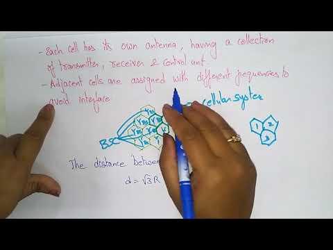 Cellular Network | Part-1 | Mobile Computing | Lec- 6 | Bhanupriya