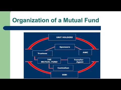 DBS Chola Mutual Fund