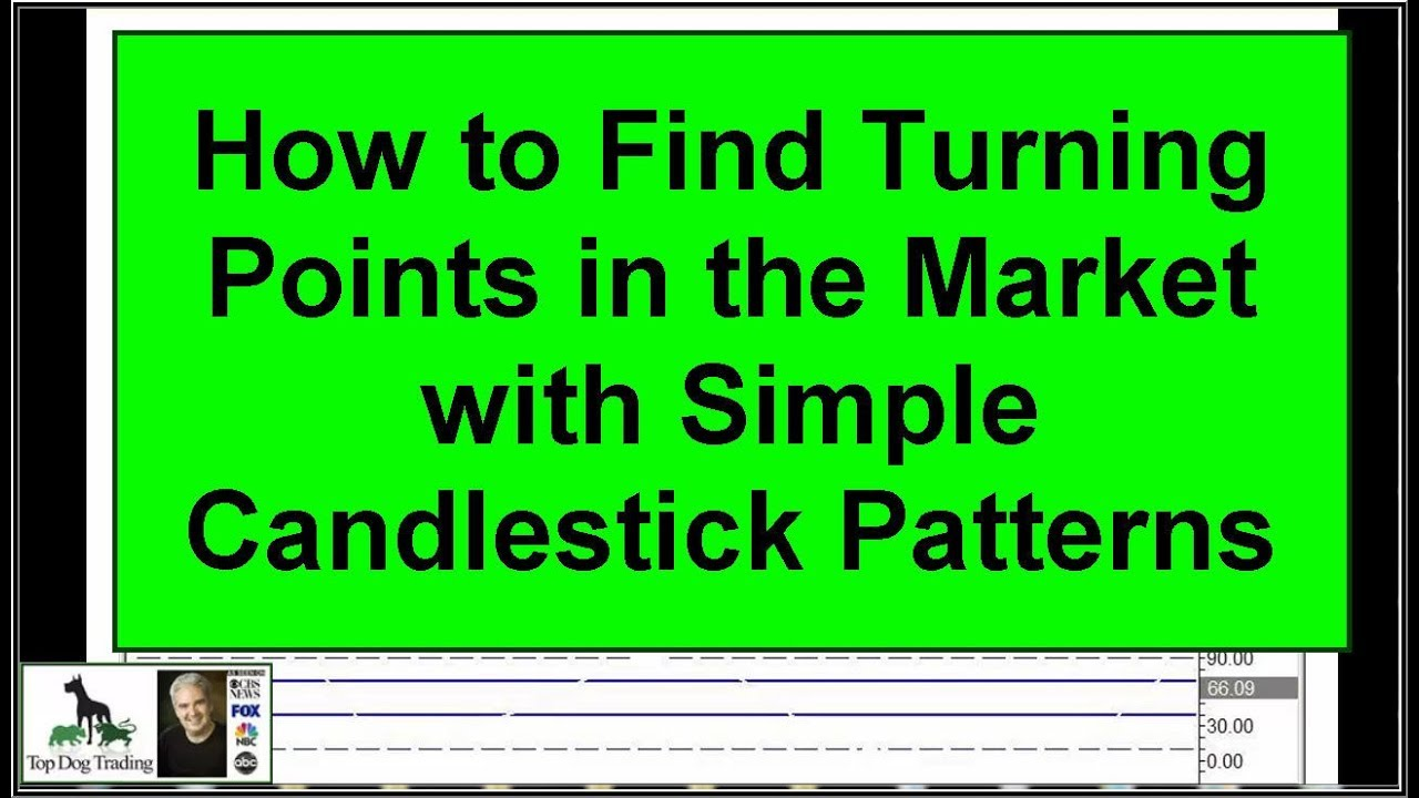 Candlestick charting trading part also youtube rh