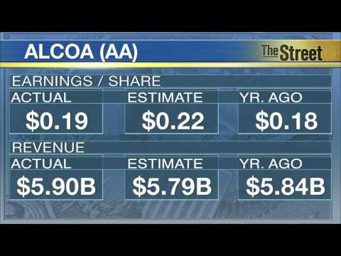 Alcoa Posts Mixed Earnings: Profit Misses, Revenue Beats