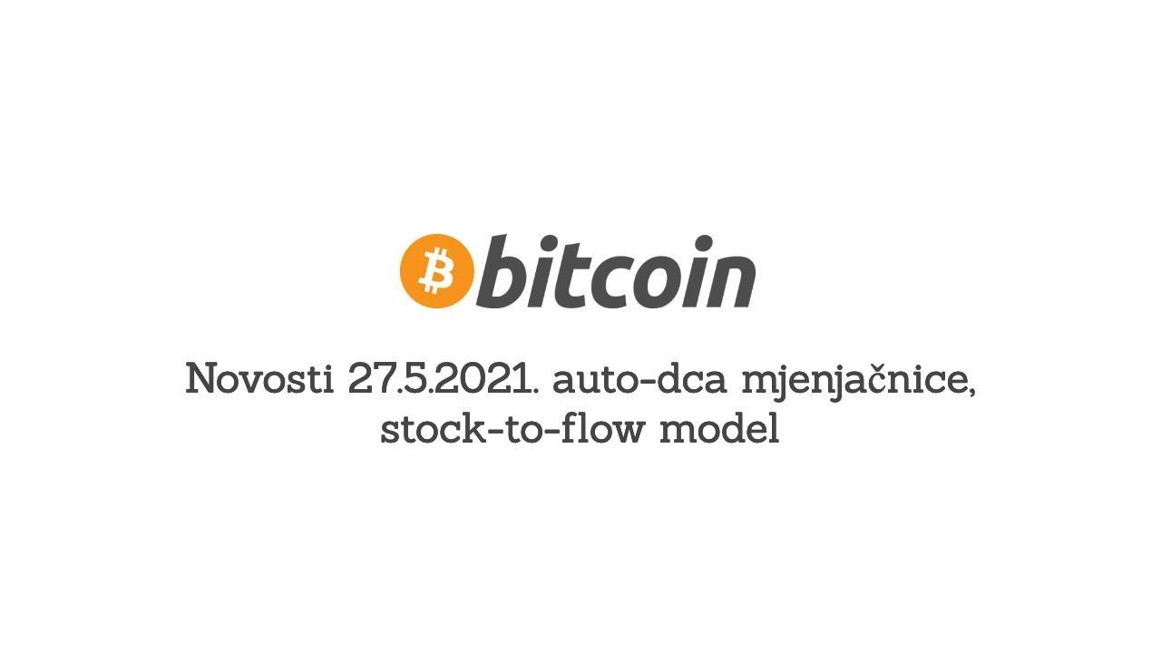 bitcoin novosti