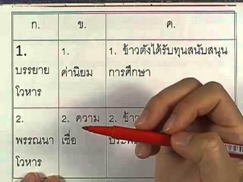 ข้อสอบO-NET ป.6 ปี2552 : ภาษาไทย ข้อ22