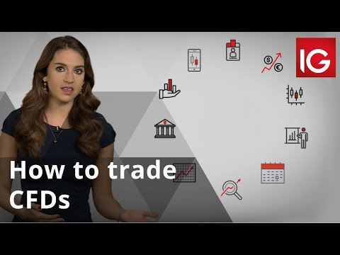 How to trade CFDs | IG Explainers