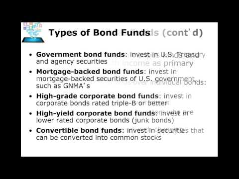 Mutual Funds and ETF explained Ch 12