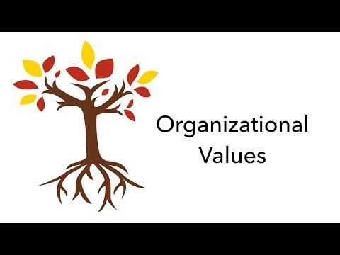 Arizona Western College Strategic Planning: Organizational Values